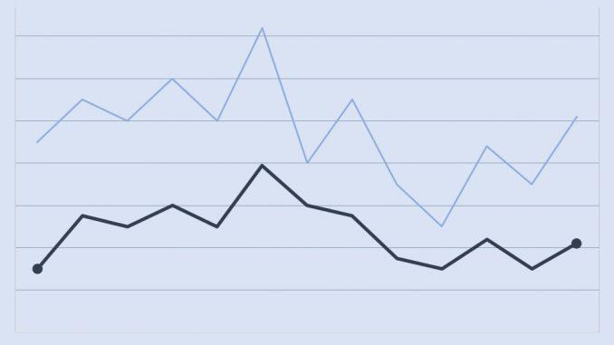 Diagramm Statistik