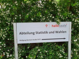 Abteilung Statistik und Wahlen